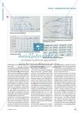 Kombinatorisches Zählen - Geschicktes Zählen als Basis für spätere Wahrscheinlichkeitsuntersuchungen Preview 2