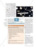 """Dem Phänomen """"Weiß"""" auf der Spur - Erkundungen nach dem Prinzip des Forschenden Lernens Preview 3"""
