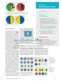 Sortieren hilft! - Kreise systematisch färben als erste Begegnung mit kombinatorischen Überlegungen Preview 2