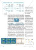 Kombinieren – Anordnen – Auswählen: Kombinatorische Grundsituationen verstehen und lösen Preview 3
