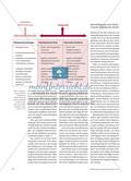 Ohne Diagnose keine Förderung - Oder: Warum Sprachförderung einer schulischen Rahmung bedarf Preview 2