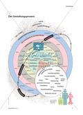 Kommunikationsdesign - Vom ABC des visuellen Informierens und Präsentierens Preview 8