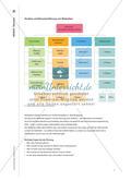 Grundsätze für das Kommunikationsdesign Preview 27
