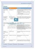 Wozu Bilder? - Text-Bild-Kombinationen verstehen und entwerfen Preview 4
