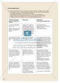 Möglichkeiten der Redewiedergabe bei Textinterpretationen - In Texten auf Texte und Materialien Bezug nehmen Preview 9