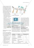 Haarentfernung als Thema im Chemieunterricht - Verknüpfung von Gender-Aspekten und chemischen Inhalten Preview 2