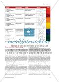 Pigmente - aus fachlicher und chemiedidaktischer Perspektive Preview 4