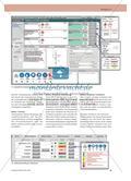 Wie erstellt man eine Gefährdungsbeurteilung? - Rechnergestützte Gefährdungsbeurteilung mit dem Gefahrstoffmanagementprogramm CHEmac-win Preview 2
