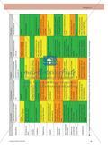 Alle Chemikalien sicher im Griff - Software zur Sammlungsverwaltung Preview 2