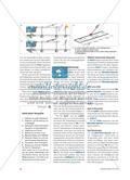 Elektromagnetische Wellen mit Dipolen erzeugen und untersuchen - Eine Zusammenstellung geeigneter Apparaturen und Experimente Preview 3