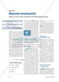 Maxwell anschaulich - Wege zu einem ersten Verständnis der Maxwellgleichungen Preview 1