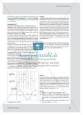 Mikroskopische Optik - Phänomene der Wellenausbreitung als Folge der Wechselwirkung zwischen Licht und Atomen – ein Fachtext für Schülerinnen und Schüler Preview 6