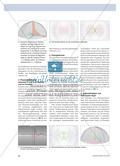 Dipolstrahlung - Veranschaulichung durch Visualisierungen – auch am Smartphone Preview 3