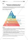 Kennenlernen und Einordnen von Bedürfnissen Preview 4