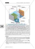 Chemische Energiequellen: Akkus in Smartphones Preview 5