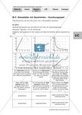 Unterscheidung  antiproportionaler und proportionaler Zuordnungen Preview 2