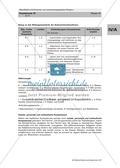 Volumen- und Oberflächenberechnung: Didaktische Erläuterungen, Lösungen und Tipps Preview 3