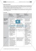 Materialgestütztes Schreiben: Begegnung mit den Materialien und Erstellung des Schreibplans Preview 9