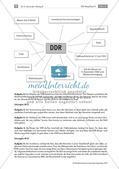 Das politische System der DDR Preview 6