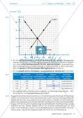 Das Angebot-Nachfrage-Modell Preview 13