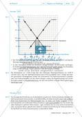 Das Angebot-Nachfrage-Modell Preview 15