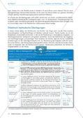 Das Angebot-Nachfrage-Modell Preview 2