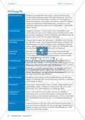 Methode Brainswarming und Fachbegriffe Preview 3