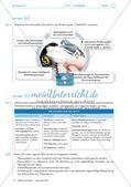 Von der Kaufprämie zum Elektroauto: Staatliche Förderung von E-Mobilität Preview 14