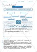 Von der Kaufprämie zum Elektroauto: Staatliche Förderung von E-Mobilität Preview 4