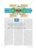 Terror als legitimes Mittel zur Durchsetzung der Freiheit? - Ein Vorschlag zur Entwicklung kompetenzorientierter Aufgabensettings Preview 4