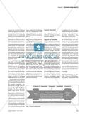 """Programm """"Wa(h)re Werte! Die Wirtschafts.Forscher"""" - Ein Vorhaben zur systematischen curricularen Verankerung wirtschaftsethischer Inhalte im Wirtschaftsunterricht Preview 2"""