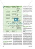 Hygiene im Alltag - Hygieneregeln in einem Lernzirkel erarbeiten Preview 3