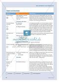 Zuhören und mitschreiben - Profitipps für Notizen erarbeiten Preview 5