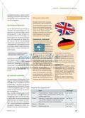 Diskussion erwünscht! - Pro-Kontra-Argumentation zu gentechnisch veränderten Lebensmitteln – bilingual Preview 2