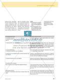 Regelmäßiges Üben von Sprechkompetenzen Preview 2
