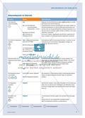 Neverendingcards im Unterricht - Die Klappkarte zur Buchvorstellung nutzen Preview 4