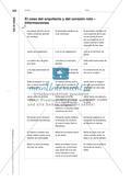 Investigar un crimen - Interaktive Krimirätsel zur Förderung der kommunikativen Kompetenz Preview 8