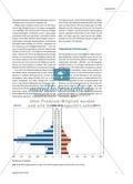 Das Neue Arabien - Mit Strategien der Faszination die Abhängigkeit vom Öl überwinden Preview 6
