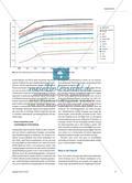 Das Neue Arabien - Mit Strategien der Faszination die Abhängigkeit vom Öl überwinden Preview 8