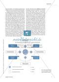 Vernetzte und systemische Wirtschaft Preview 6
