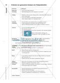 Analyse von Feldpostbriefen als historische Quellen Preview 7
