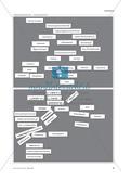 Strukturlegetechnik - Begriffe individuell verstehen, miteinander kommunizieren, kooperativ agieren Preview 4