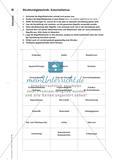 Strukturlegetechnik - Begriffe individuell verstehen, miteinander kommunizieren, kooperativ agieren Preview 5