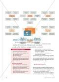 Aktive und konstruktive Annäherung an Begriffe durch Falten Preview 3