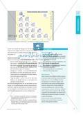 100 zerlegen mit Malkreuzen: Ein Darstellungsmittel früh vorbereiten Preview 4
