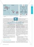Knackpunkt im ersten Schuljahr - Das Teil-Ganzes-Konzept mit Hilfe von Schüttelboxen erarbeiten Preview 2