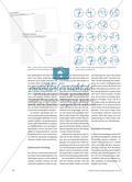 Forschen von Anfang an - Spielerisch und informierend Forscheraufgaben zu Zahlenketten einführen Preview 3