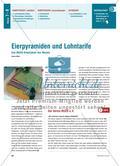 Eierpyramiden und Lohntarife - Das MUED-Arbeitsblatt des Monats Preview 1