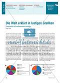 Die Welt in lustigen Grafiken - Darstellung von Prozentanteilen in Kreisdiagrammen Preview 1