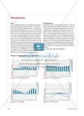 Ein angenehmes Klima - Klimadiagramme als spannender Einstieg in das Thema Zuordnungen Preview 3